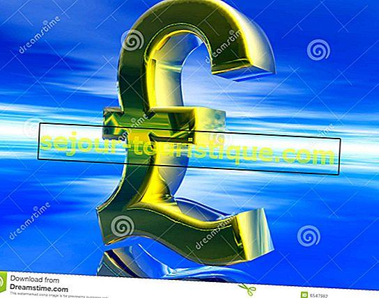 Was ist der Ursprung des Pfund Sterling Zeichens?