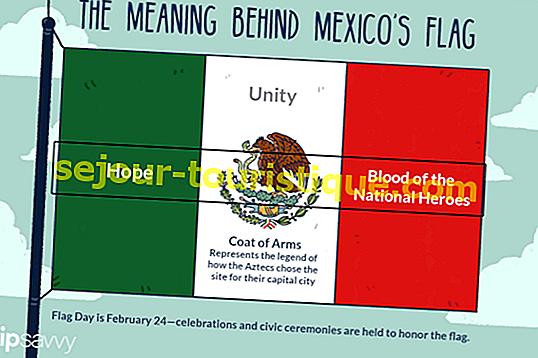 L'histoire derrière le drapeau mexicain